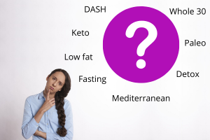 woman thinking about different types of diets